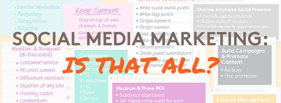 social media marketing is that all infographic