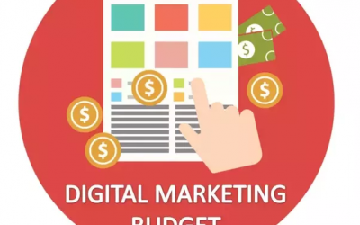 What Should Your Digital Marketing Budget Be?