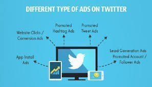 Beginners Guide to Advertising on Twitter