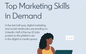 Marketing Skills in Demand